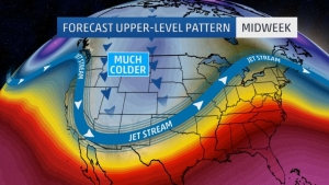 Developing a Cold Weather Plan